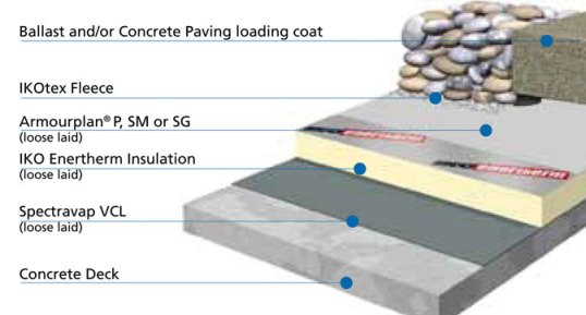 warm_ballasted_roofing_system