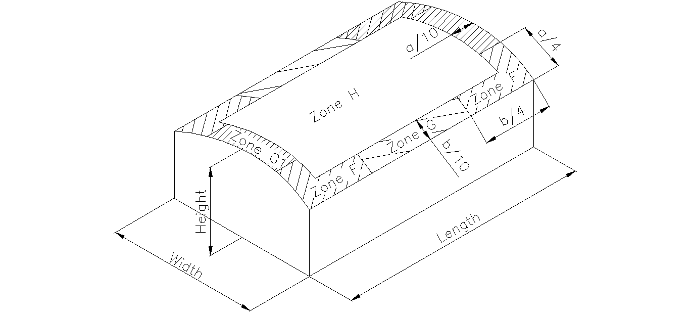 barrel_vault_roof_wind_load_zones